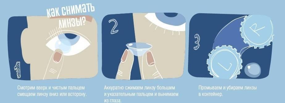 Возраст и ношение линз: со скольки лет можно носить и когда этого лучше не делать?