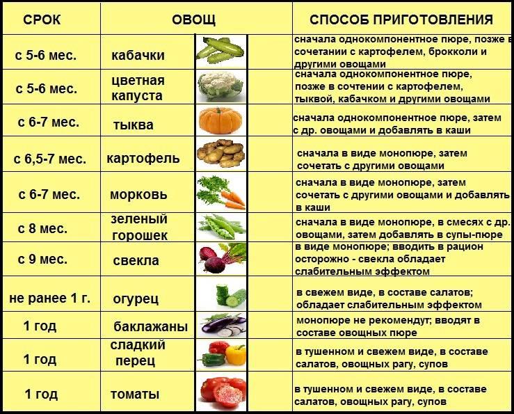 Кукуруза : калорийность и химический состав | компетентно о здоровье на ilive