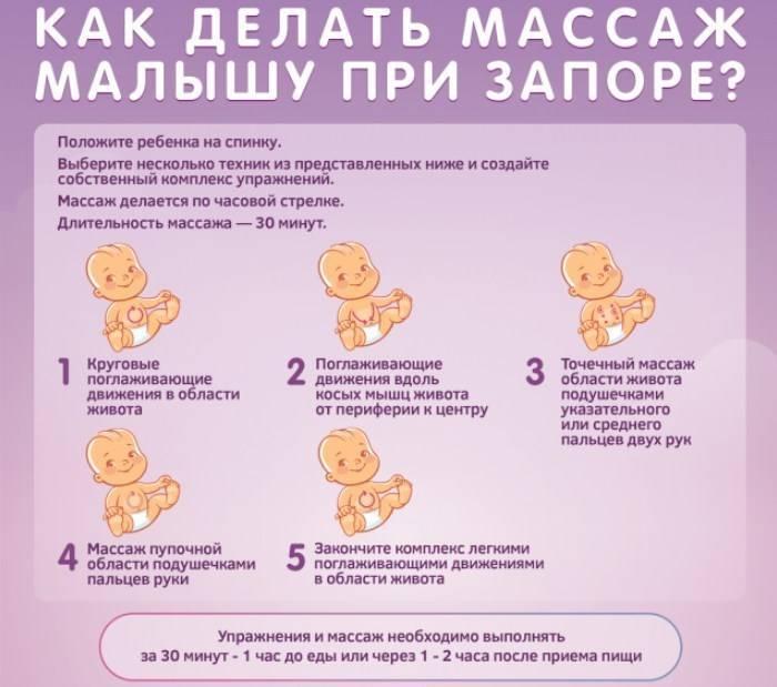 Запоры у младенца, как помочь малышу при запоре, что делать