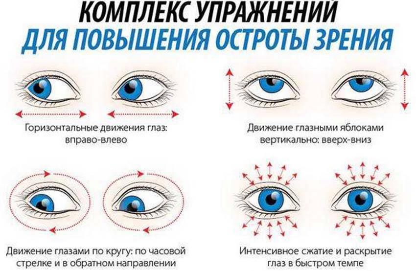 Какие есть упражнения для глаз при дальнозоркости?