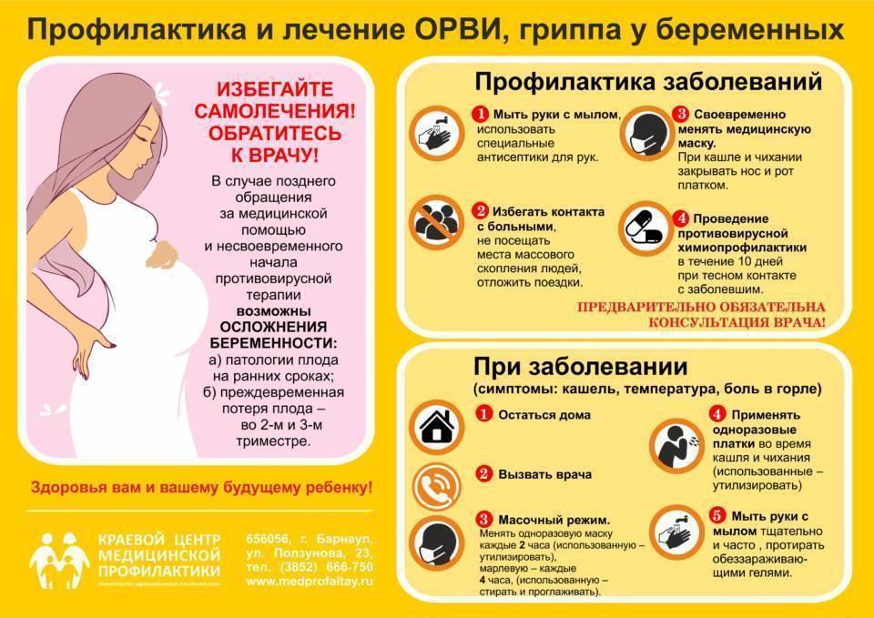 Изжога при беременности. как от нее избавиться?