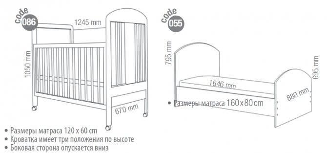 Размеры детских кроваток