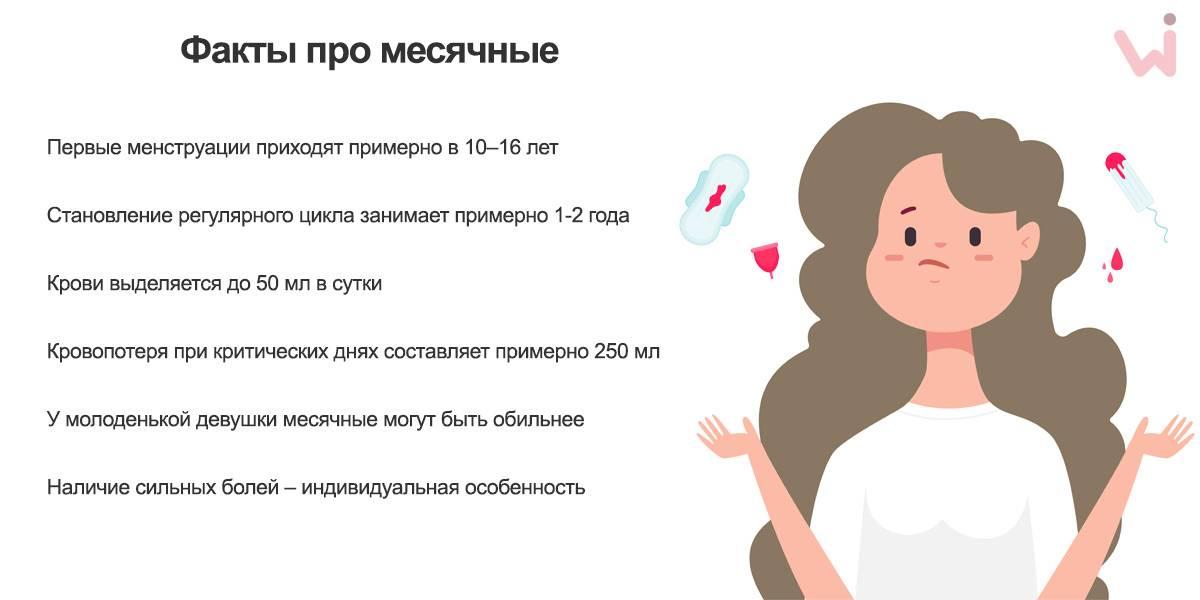 Месячные у женщин: когда менструация превращается в критические дни * клиника диана в санкт-петербурге