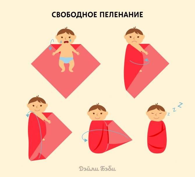 Как пеленать новорожденного: пошаговые инструкции с фото и видео