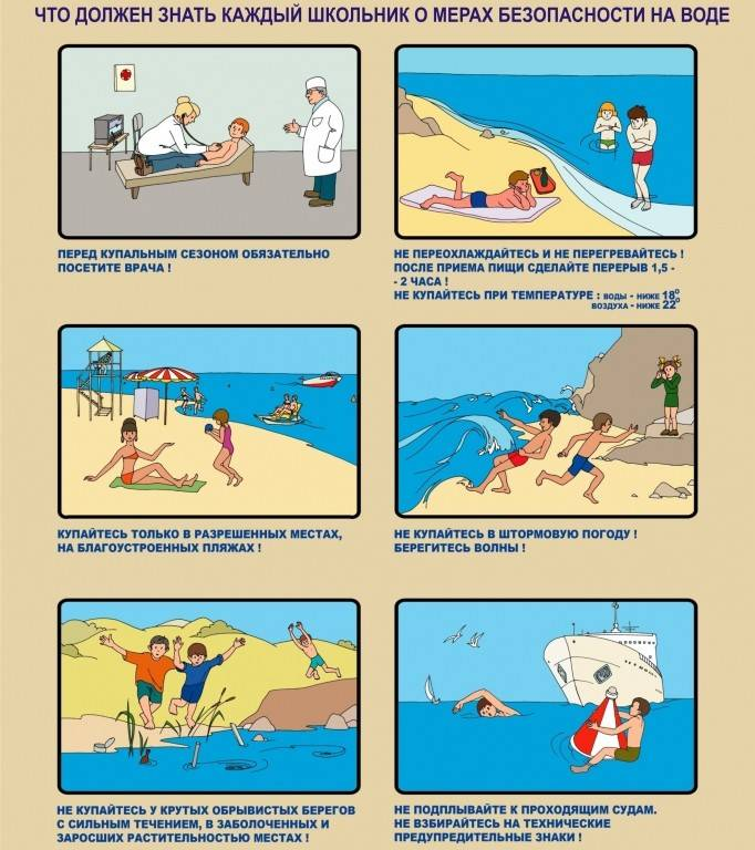 Правила поведения на пляже для взрослых и детей, безопасность