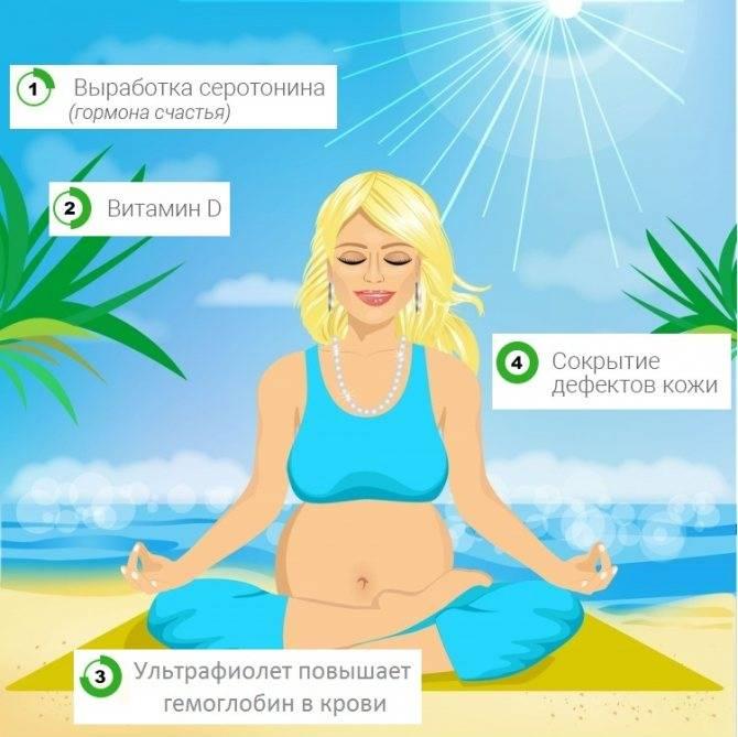 Солярий при грудном вскармливании: вред, польза, принцип работы