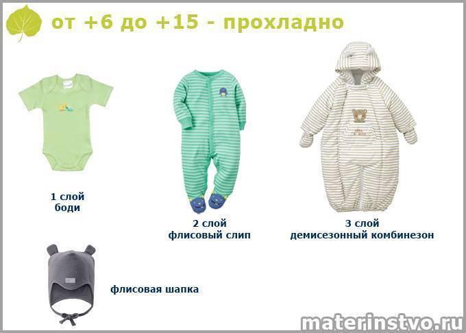 Как одеть новорожденного летом на прогулку