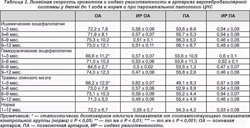 Консультация эпилептолога в москве | цены на консультацию нейропсихологических заболеваний и отклонений у детей в epihelp