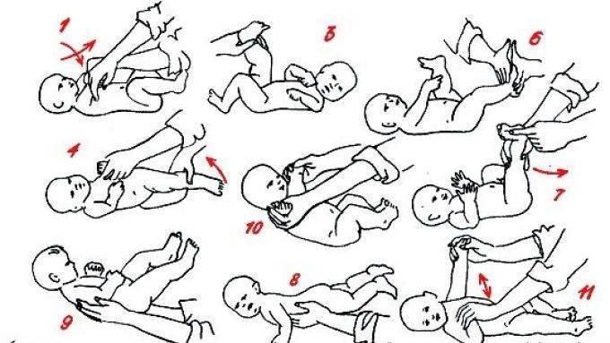Гимнастика для новорожденных с первого месяца: правила и упражнения