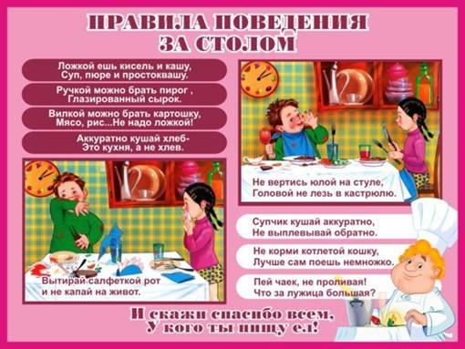 Правила этикета для детей (18 фото): хорошие манеры для малышей дошкольного возраста, этические нормы поведения, предписания для девочек и мальчиков различных лет