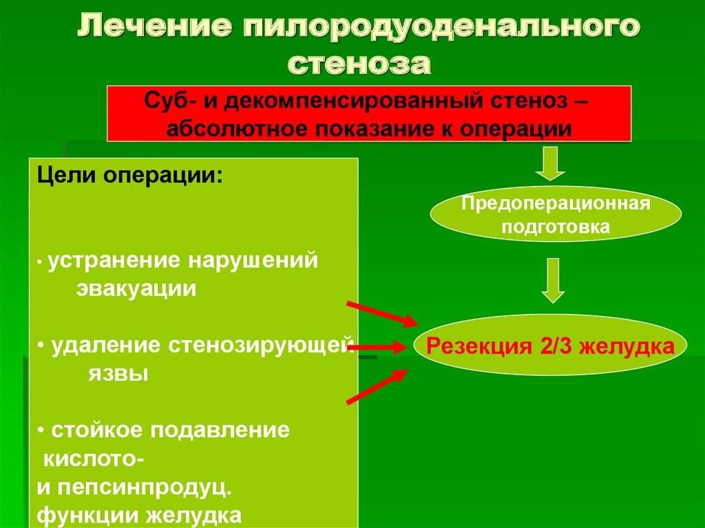 Микрохирургия глаза имени академика с.н. федороваминистерства здравоохранения российской федерации