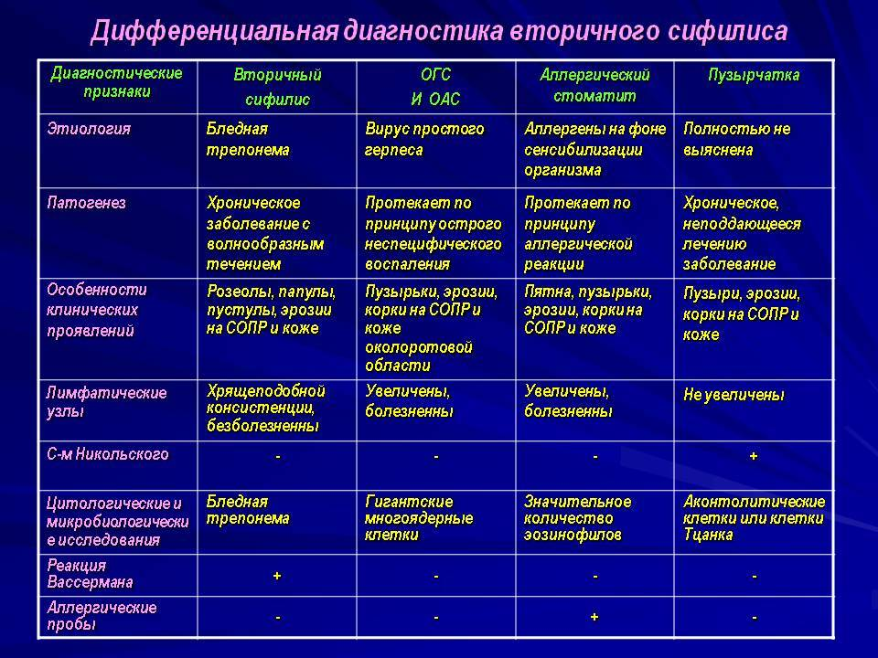 Смешанное заболевание соединительной ткани                (сзст, синдром шарпа)