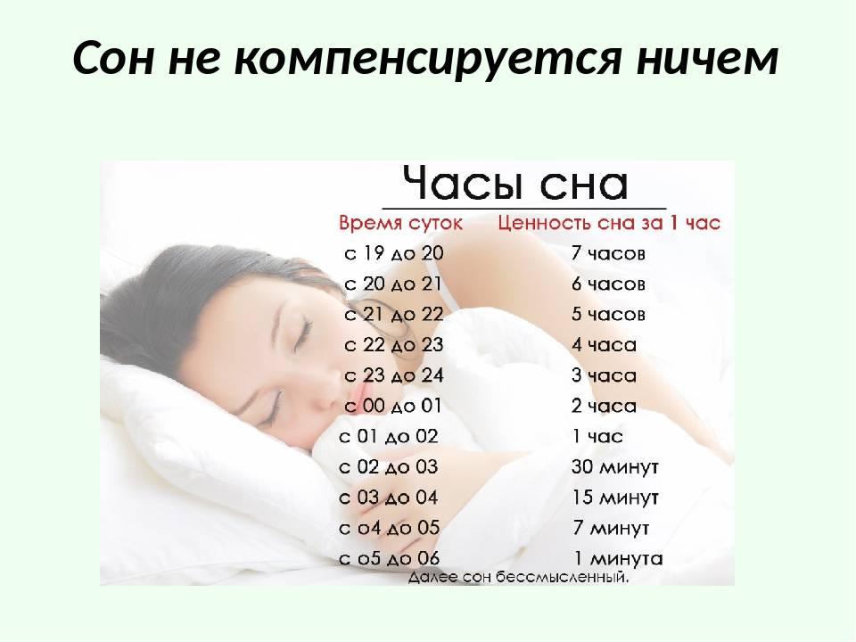 Ценность сна по часам в таблице – правда или вымысел?