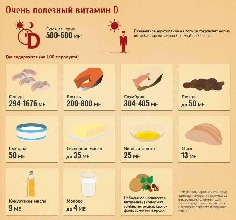 Инструкция детримакс витамин д3