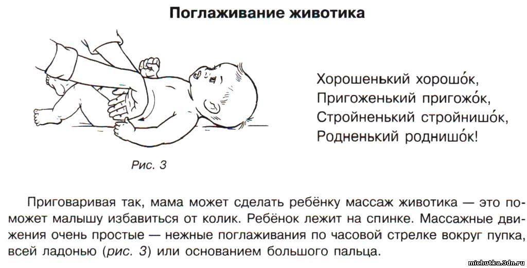 Массаж ребенку пяти месяцев. правильная техника