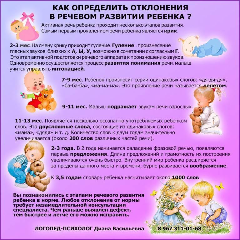 Организация наблюдения за детьми первого и второго года жизни (и. н. усов, е. г. горбачева) [1984 усов и.н. - здоровый ребенок: справочник педиатра]