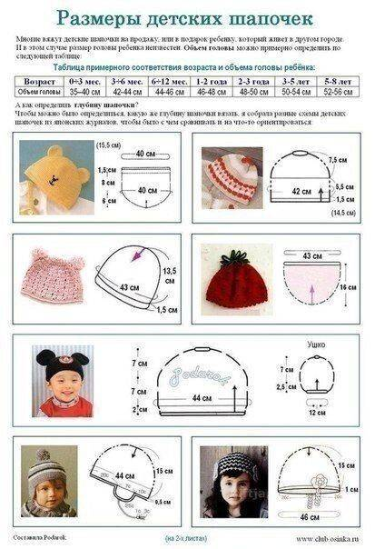 Размер шапки для детей - таблица