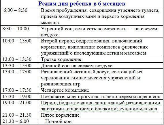 Развитие ребенка в 1 год 3 месяца: навыки, рост и вес, режим дня, игры и уход / mama66.ru