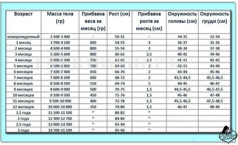 Таблица размеров шапок, чепчиков для детей | как определить размер детских шапок и чепчиков