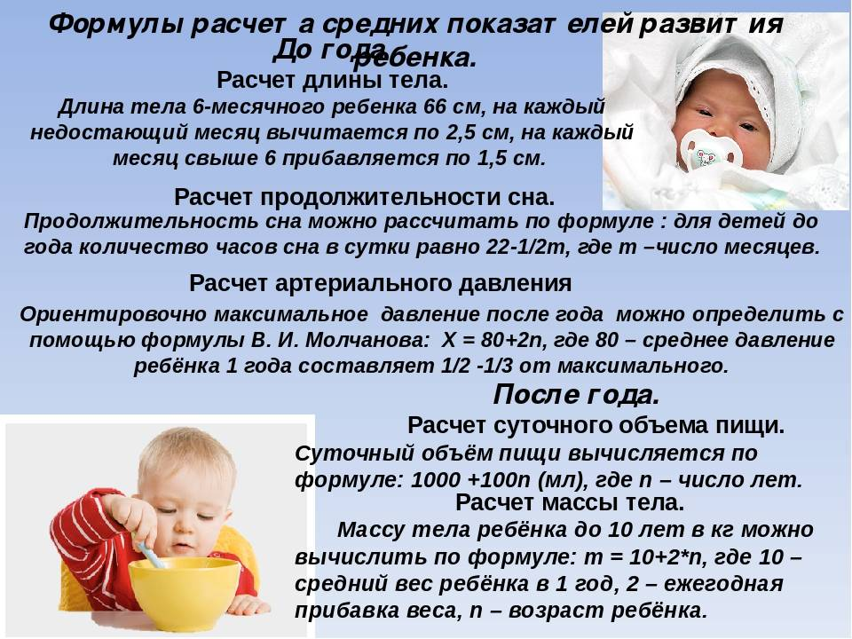 Чем бы подкрепиться? питание ребенка от года до полутора лет. питание ребенка в 15 месяцев
