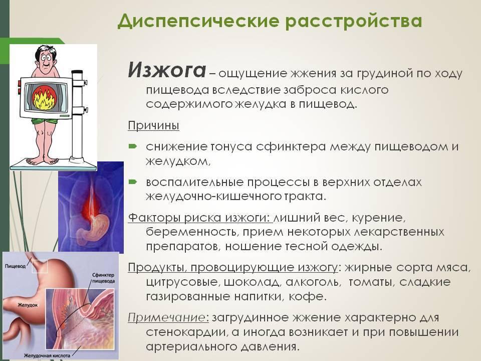 Изжога при беременности на ранних и поздних сроках: симптомы и причины, как лечить и корректировать питание