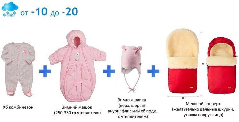 Как одевать новорожденного зимой на прогулку: рекомендации родителям с фото
