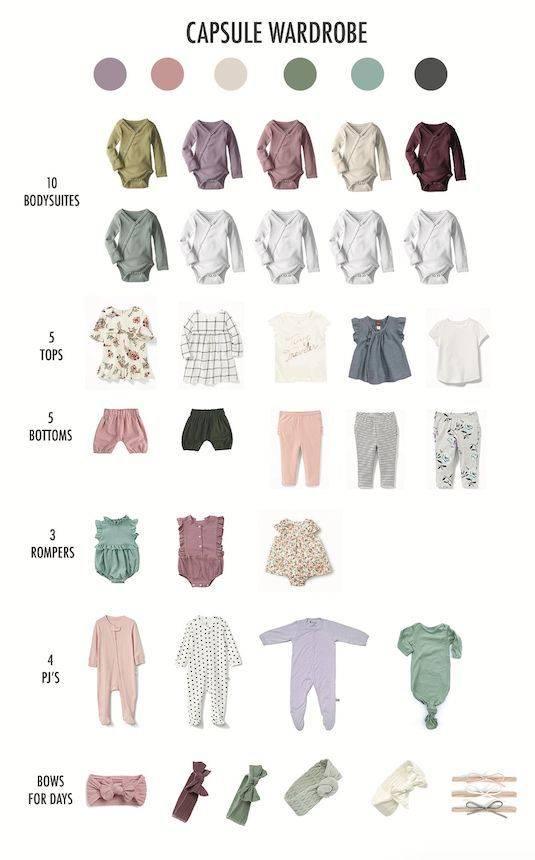 Какие нужны вещи для новорожденного на первое время
