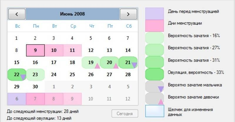 Можно ли забеременеть не в дни овуляции – до или после? в какой период это возможно?