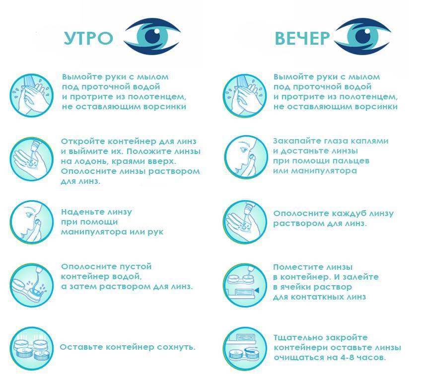 Со скольки лет можно носить контактные линзы и как правильно выбрать оптику для детей