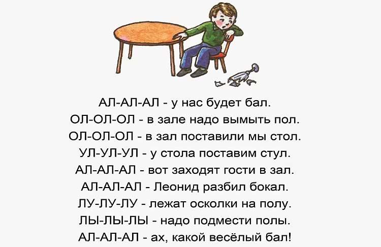 Как научить ребенка говорить букву р - упражнения и советы