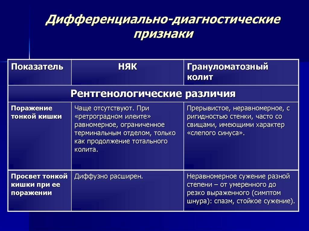 Язвенный колит / заболевания / клиника эксперт