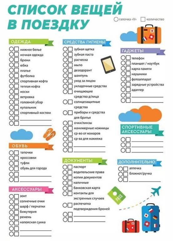 Список необходимых вещей в поездку
