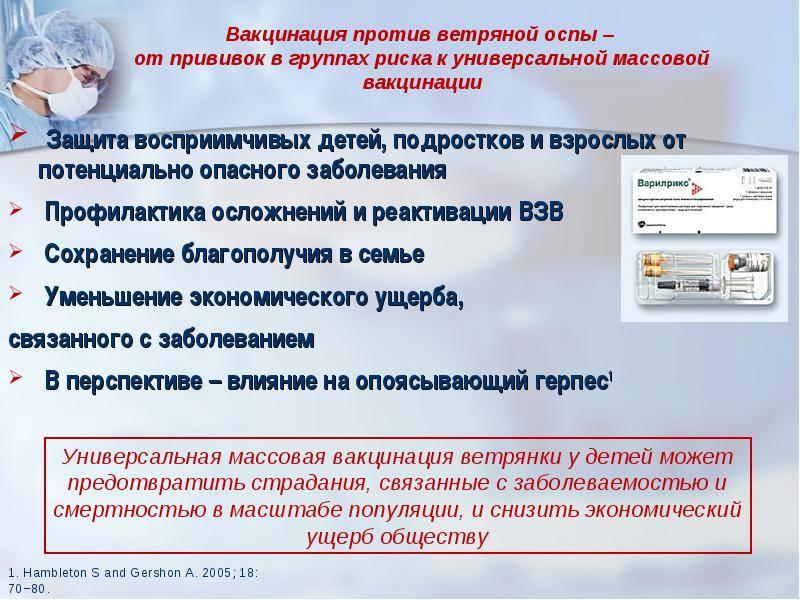Вакцинация против ветряной оспы в частной клинике в москве