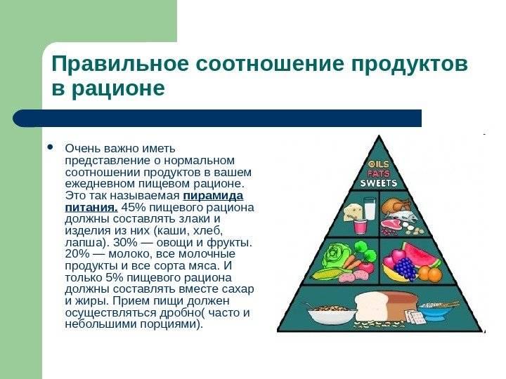 Диета для беременных: суть, меню и рецепты | food and health