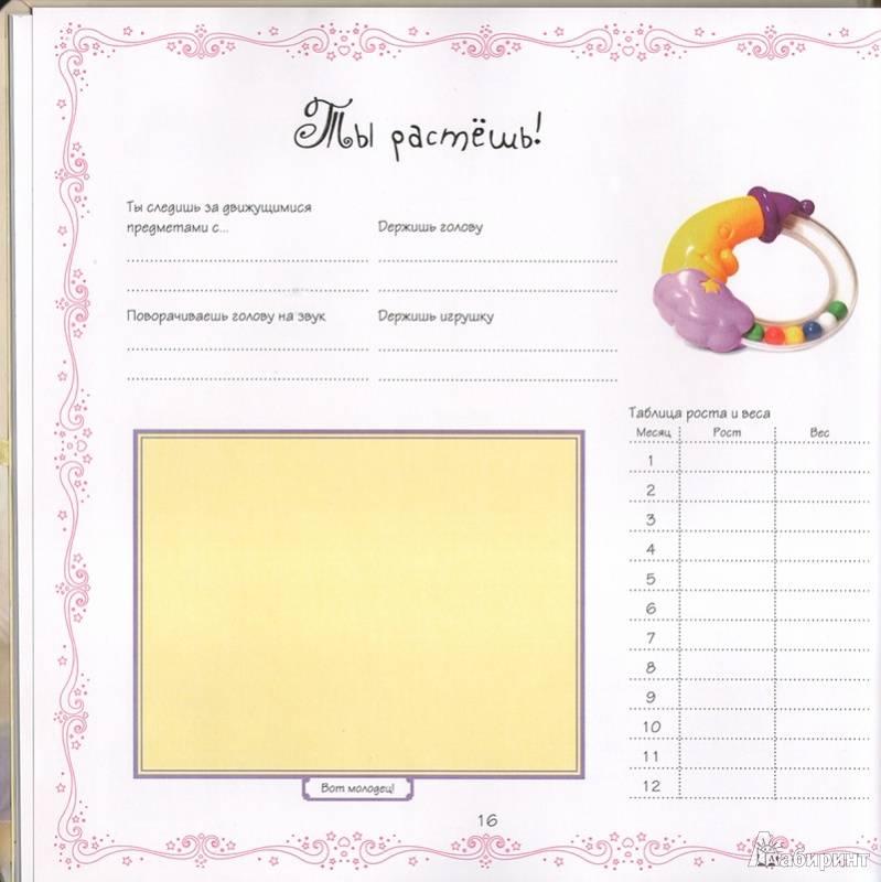 Паспорт для новорожденного