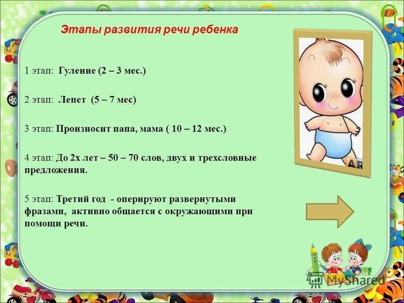 Развитие речи у детей от 0 до 3 лет: как помочь формированию речи ребенка - agulife.ru