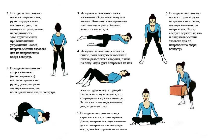 Как узнать, что интимные мышцы ослабли, и как их укрепить - женское здоровье