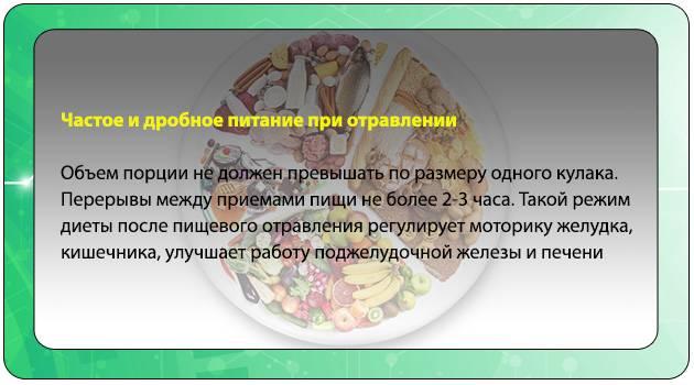 Что можно есть после рвоты: продукты от тошноты, диета после рвоты