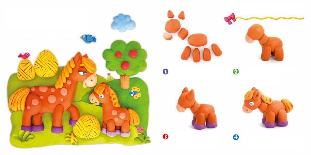 Занятия по лепке для детей от 1 года до 2 лет: уверенный скульптор+ шаблоны (часть вторая)
