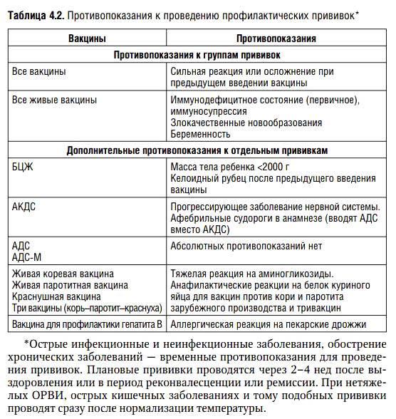Столбняк: симптомы и лечение, прививка от столбняка – напоправку