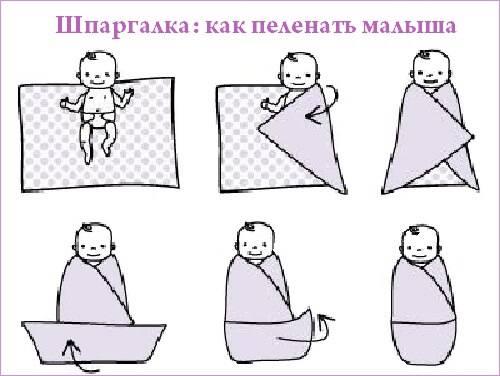 Пелёнки или ползунки для новорождённых: что купить, как пеленать