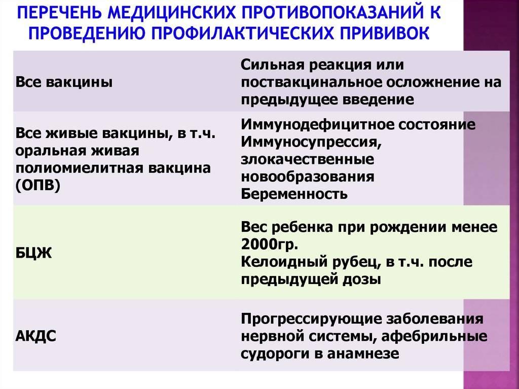 Вакцина от гепатита в в москве - поставить прививку от гепатита b - цена