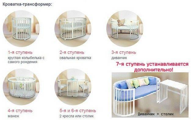 Как выбрать кроватку для новорожденного — экологичность, безопасность, комфорт