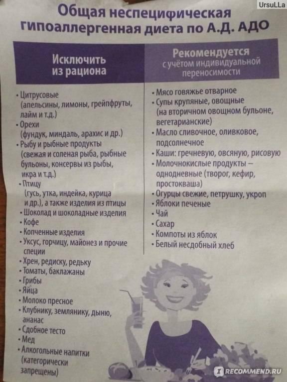 Особенности диеты при крапивнице у детей