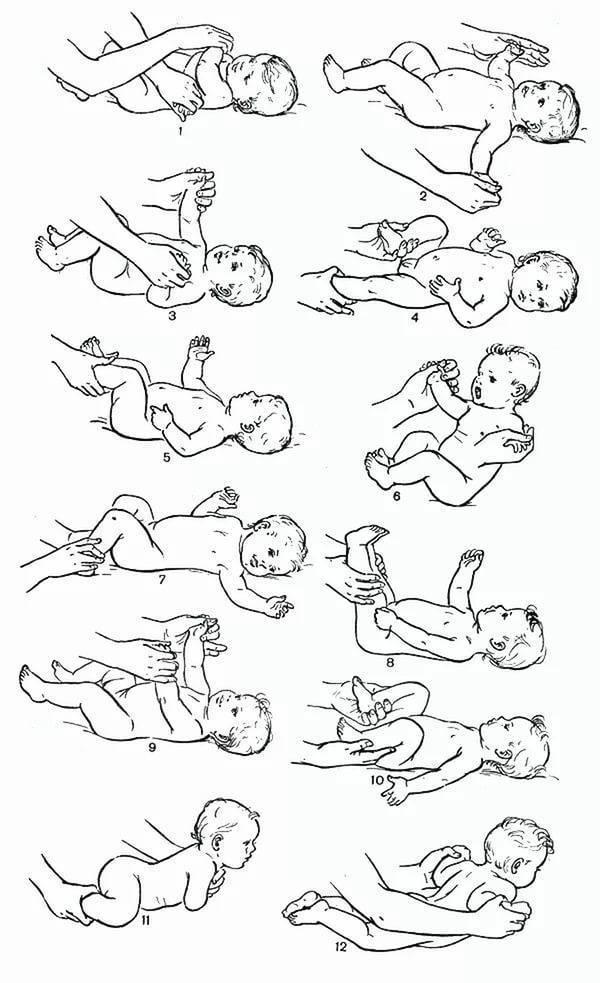 Когда и как нужно класть новорожденного на живот