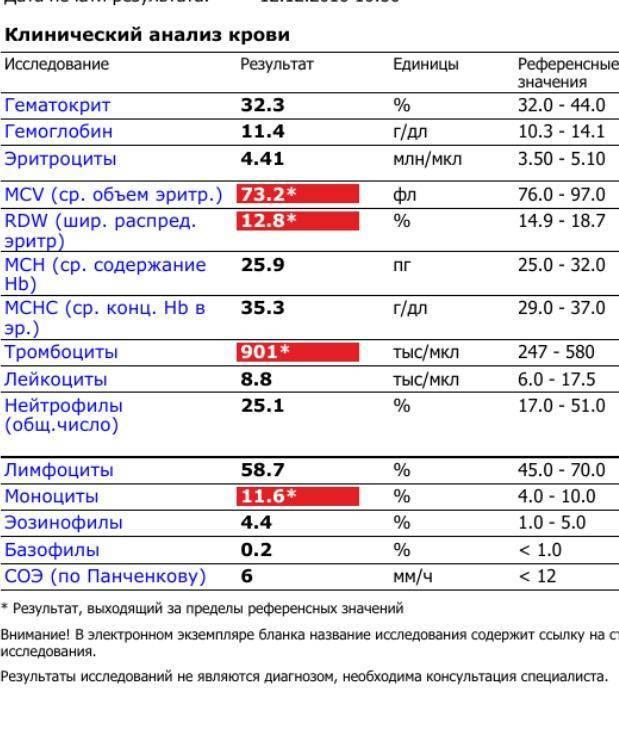 Общий анализ крови (5-diff), капиллярная кровь