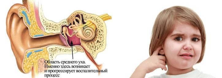 Почему появляется боль в ухе
