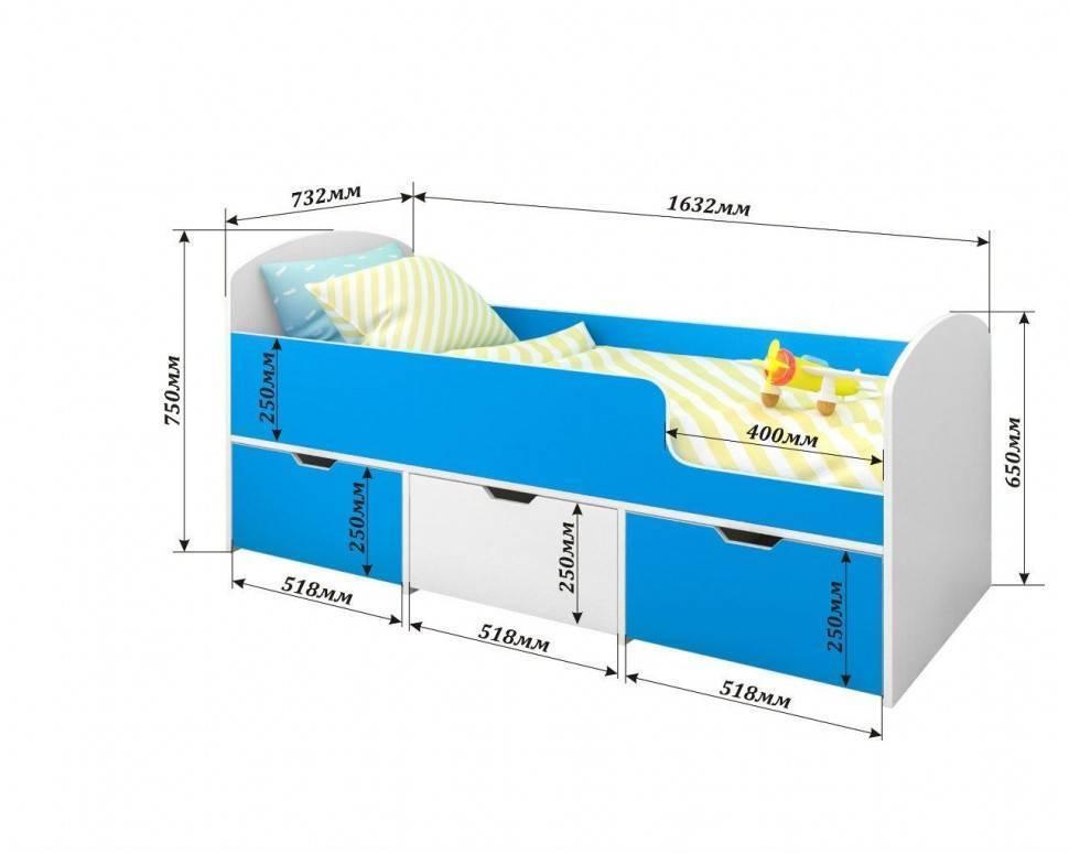 Стандартные размеры детской кроватки для новорожденных (таблица)