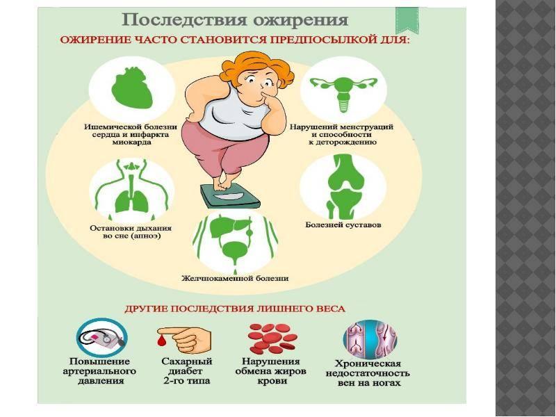 Ожирение у детей – клинические рекомендации