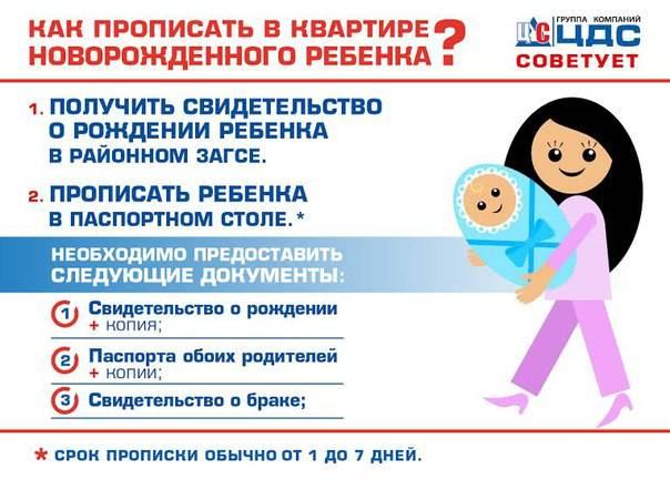 Сроки прописки ребенка после рождения. полагается ли штраф, если сроки нарушены?своё